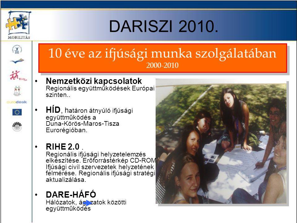 10 éve az ifjúsági munka szolgálatában 2000-2010