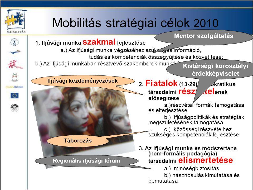 Mobilitás stratégiai célok 2010