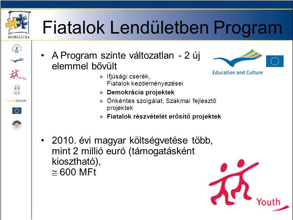 Fiatalok Lendületben Program