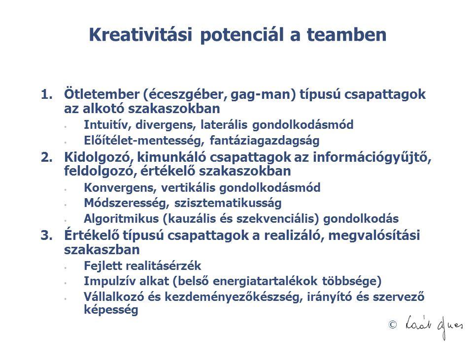 Kreativitási potenciál a teamben