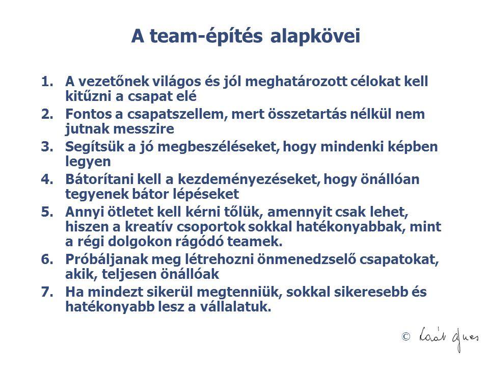 A team-építés alapkövei