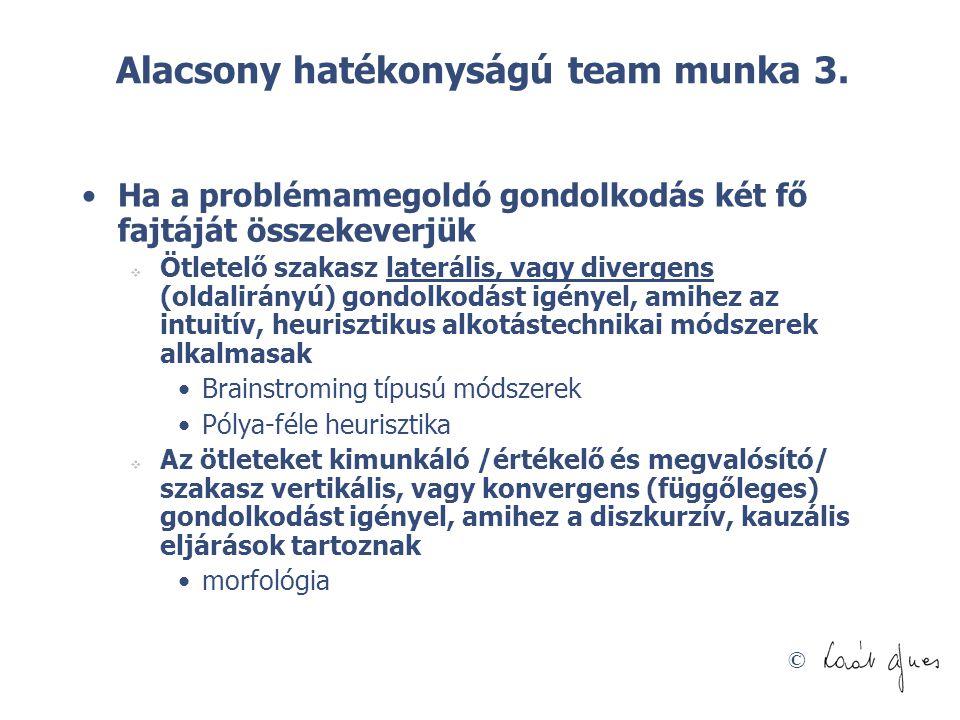 Alacsony hatékonyságú team munka 3.