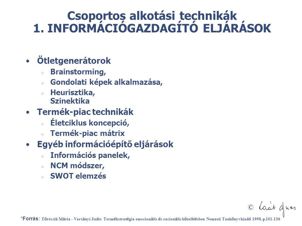 Csoportos alkotási technikák 1. INFORMÁCIÓGAZDAGÍTÓ ELJÁRÁSOK