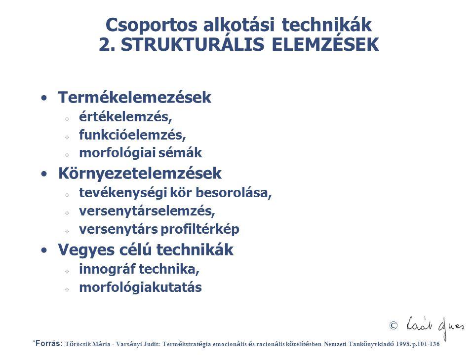 Csoportos alkotási technikák 2. STRUKTURÁLIS ELEMZÉSEK