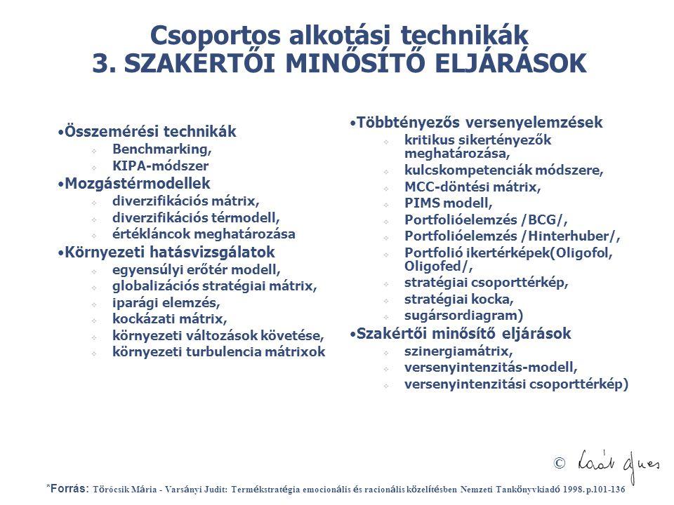 Csoportos alkotási technikák 3. SZAKÉRTŐI MINŐSÍTŐ ELJÁRÁSOK