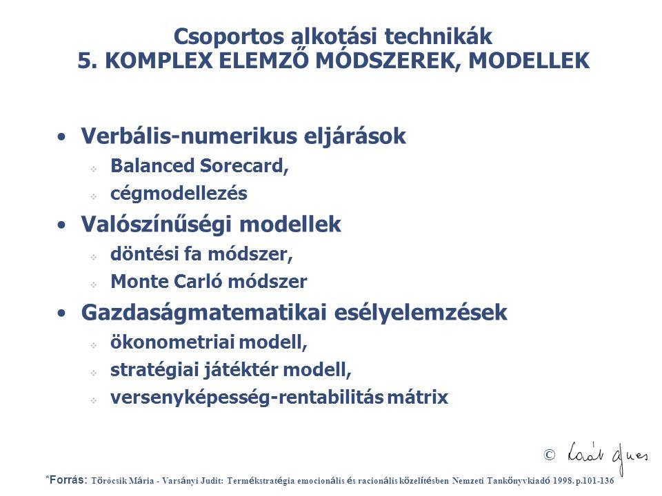 Csoportos alkotási technikák 5. KOMPLEX ELEMZŐ MÓDSZEREK, MODELLEK