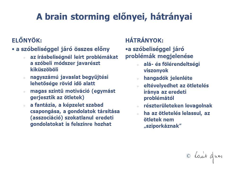A brain storming előnyei, hátrányai