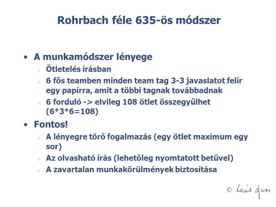 Rohrbach féle 635-ös módszer