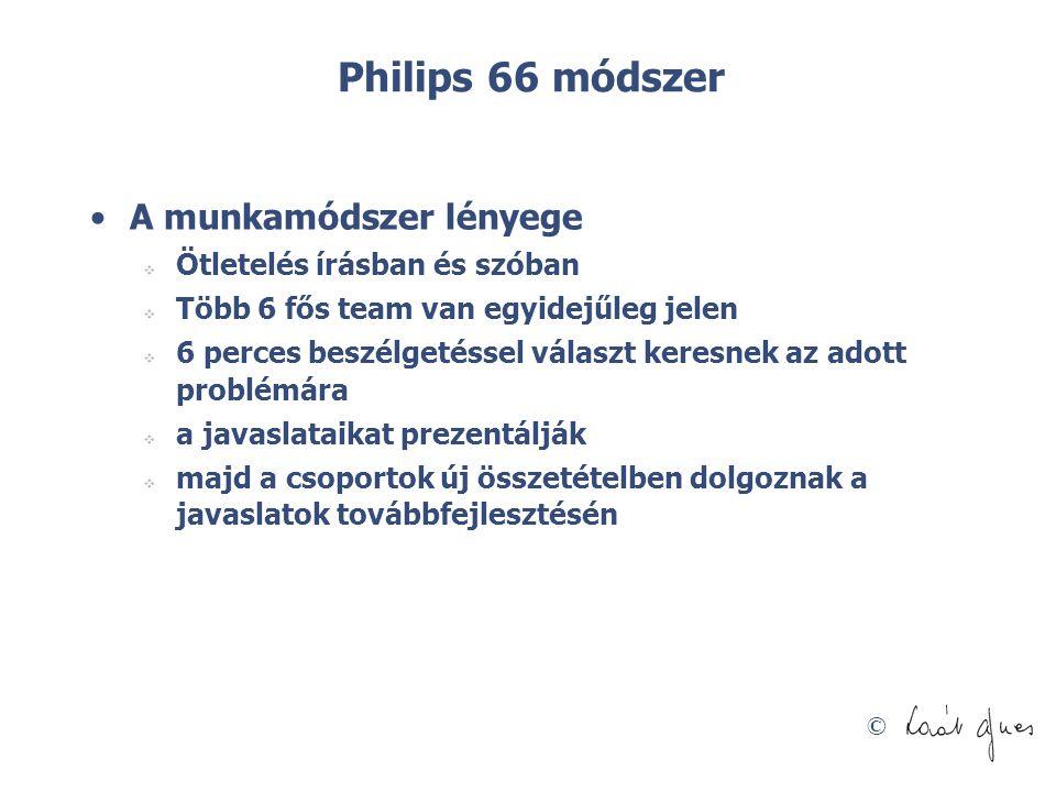 Philips 66 módszer A munkamódszer lényege Ötletelés írásban és szóban