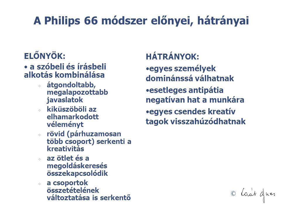 A Philips 66 módszer előnyei, hátrányai