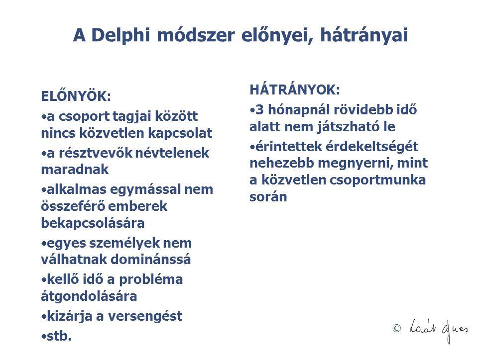 A Delphi módszer előnyei, hátrányai