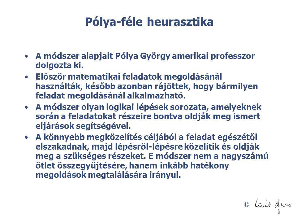 Pólya-féle heurasztika