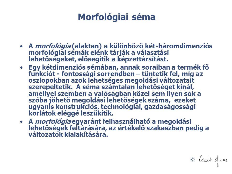 Morfológiai séma