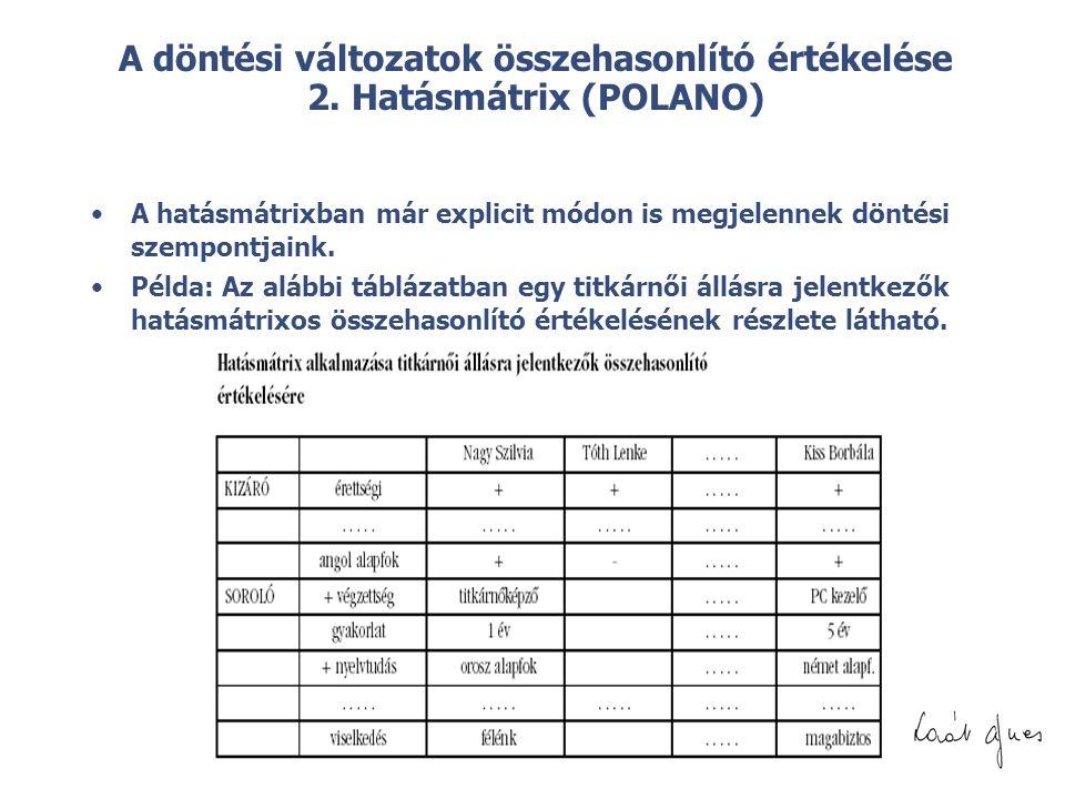 A döntési változatok összehasonlító értékelése 2. Hatásmátrix (POLANO)
