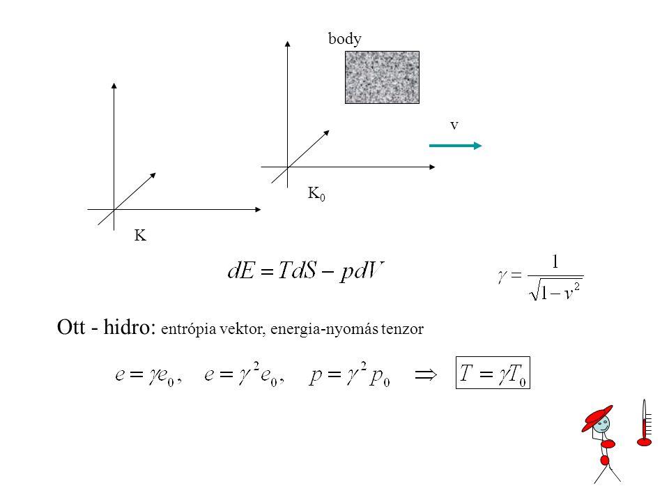 Ott - hidro: entrópia vektor, energia-nyomás tenzor