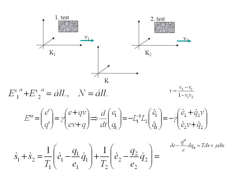 K K1 v1 1. test K2 v2 2. test