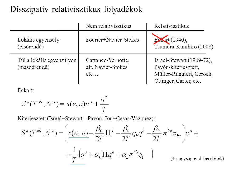 Disszipatív relativisztikus folyadékok