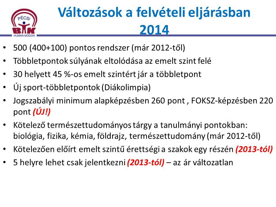 Változások a felvételi eljárásban 2014