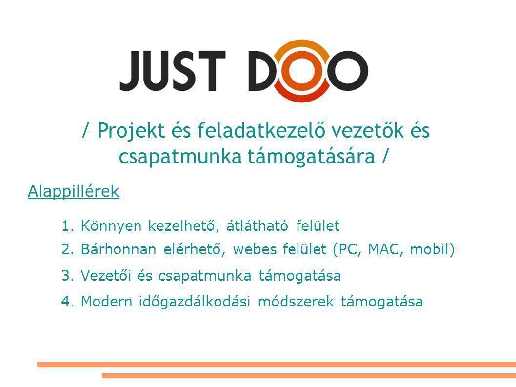 / Projekt és feladatkezelő vezetők és csapatmunka támogatására /