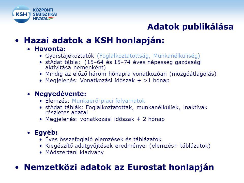 Hazai adatok a KSH honlapján: