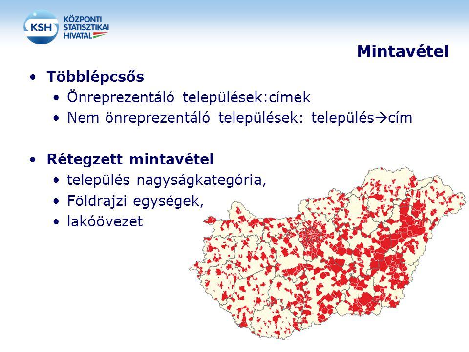 Mintavétel Többlépcsős Önreprezentáló települések:címek