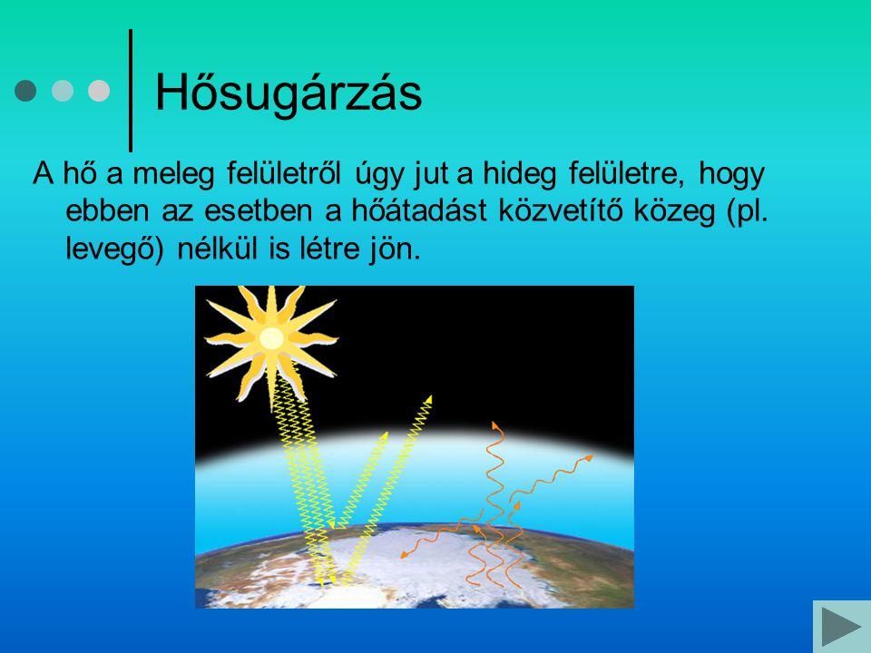Hősugárzás A hő a meleg felületről úgy jut a hideg felületre, hogy ebben az esetben a hőátadást közvetítő közeg (pl.