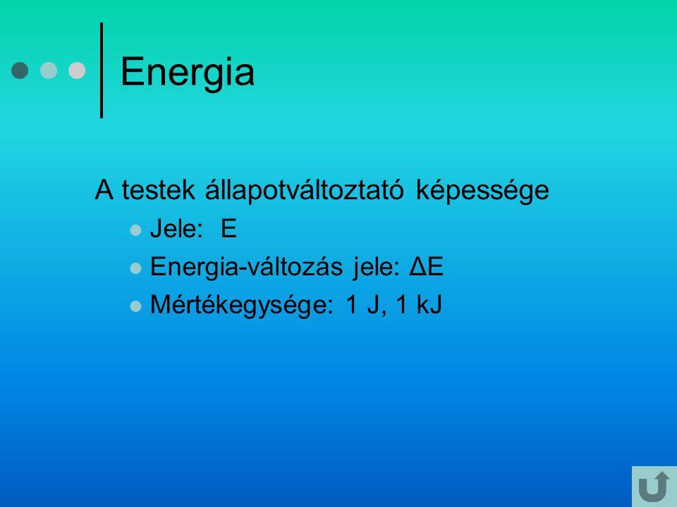 Energia A testek állapotváltoztató képessége Jele: E