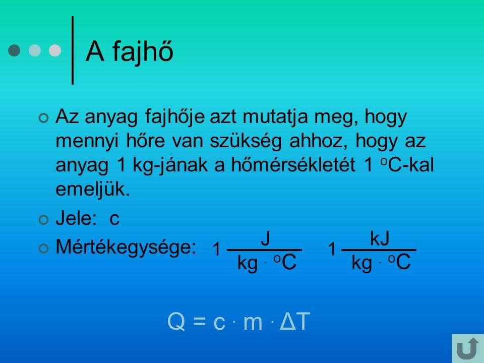 A fajhő Az anyag fajhője azt mutatja meg, hogy mennyi hőre van szükség ahhoz, hogy az anyag 1 kg-jának a hőmérsékletét 1 oC-kal emeljük.