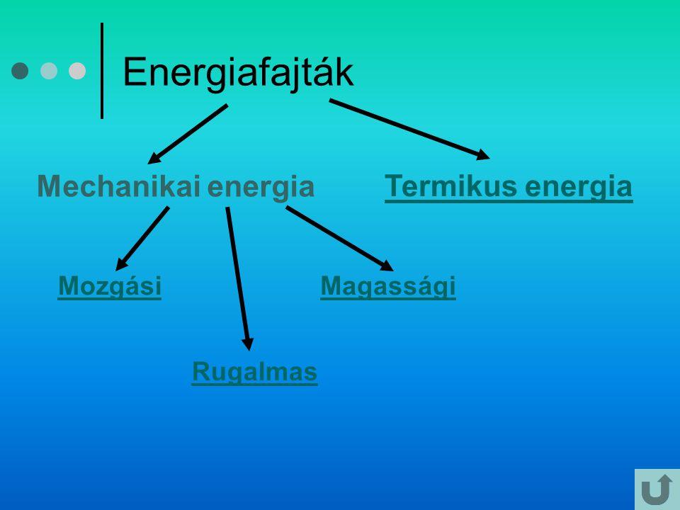 Energiafajták Mechanikai energia Termikus energia Mozgási Magassági