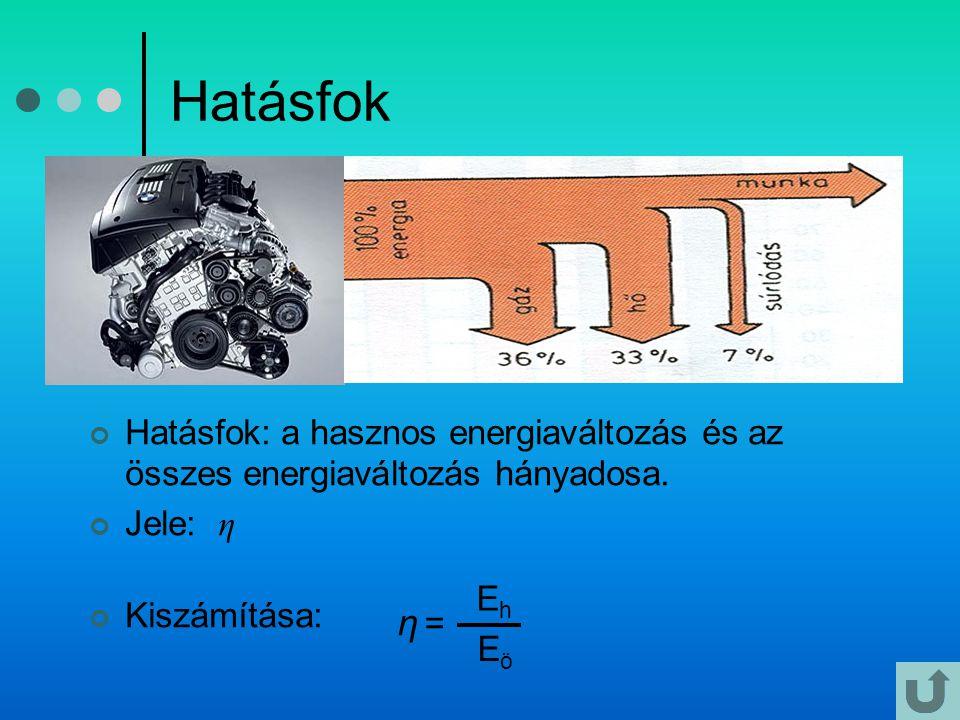 Hatásfok Hatásfok: a hasznos energiaváltozás és az összes energiaváltozás hányadosa. Jele: η. Kiszámítása: