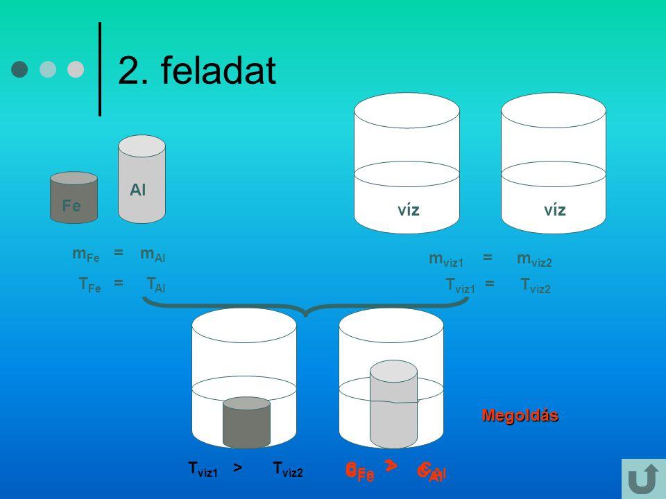 2. feladat cFe cAl > cFe cAl víz víz Al Fe mFe mAl = mvíz1 mvíz2 =