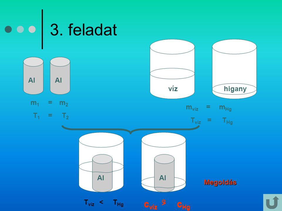 3. feladat cvíz cHg cvíz cHg > víz higany Al Al m1 m2 = mvíz mHg =