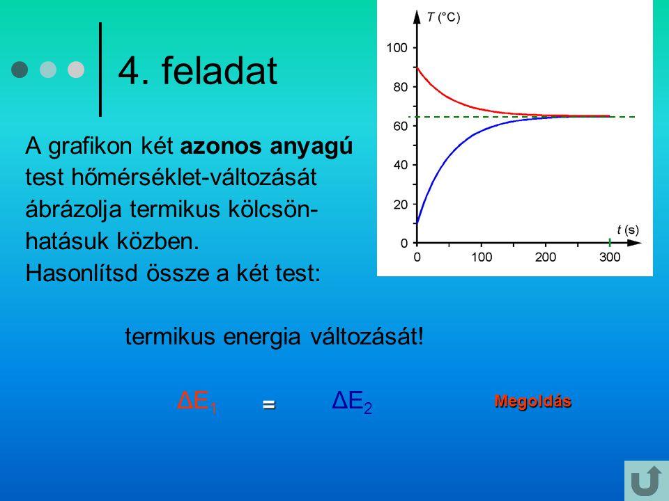 termikus energia változását!
