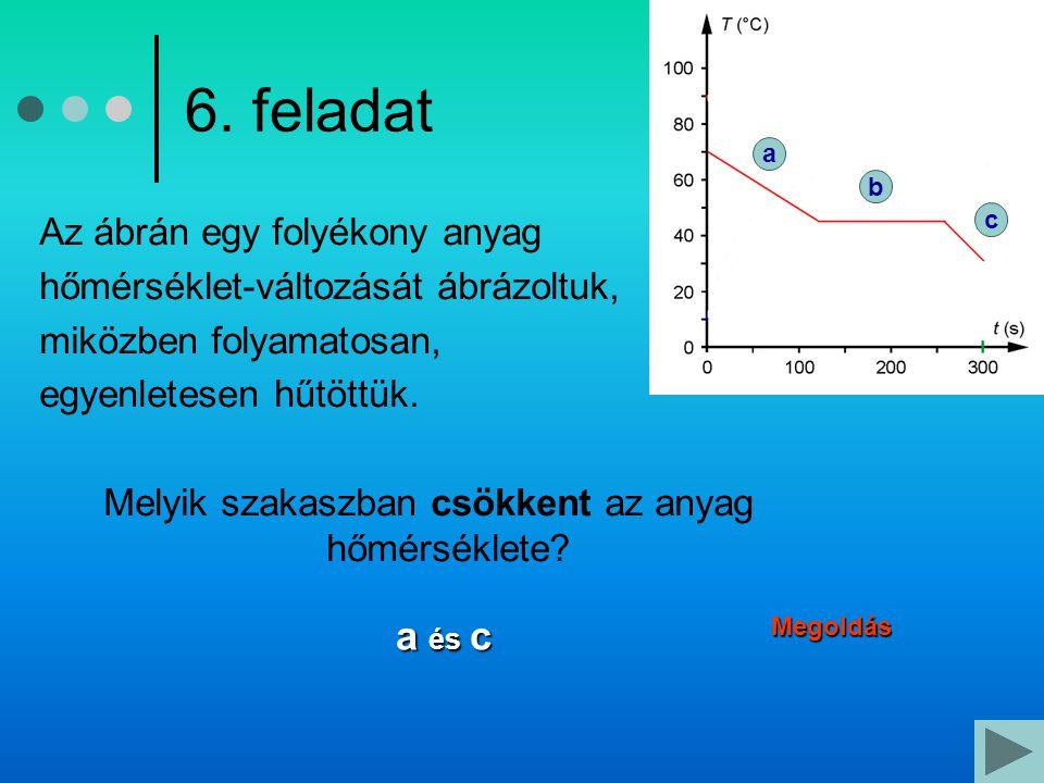 Melyik szakaszban csökkent az anyag hőmérséklete