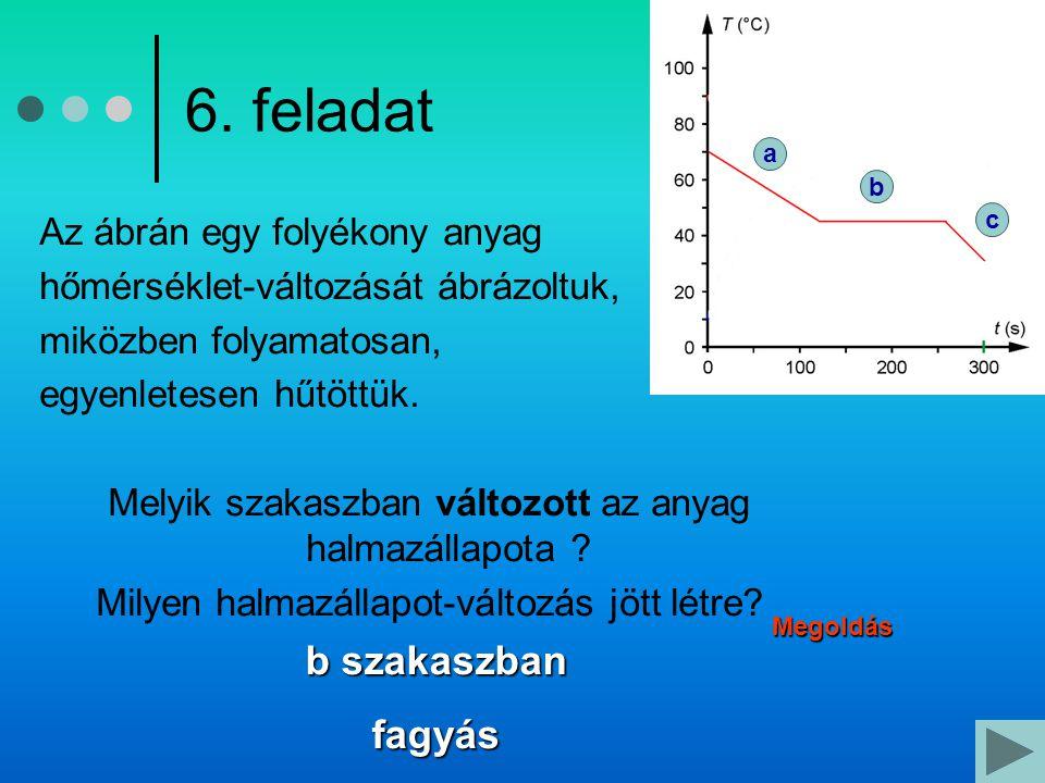 6. feladat b szakaszban fagyás Az ábrán egy folyékony anyag