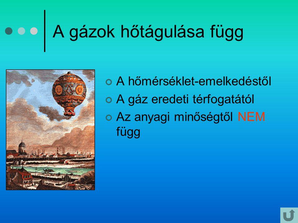 A gázok hőtágulása függ