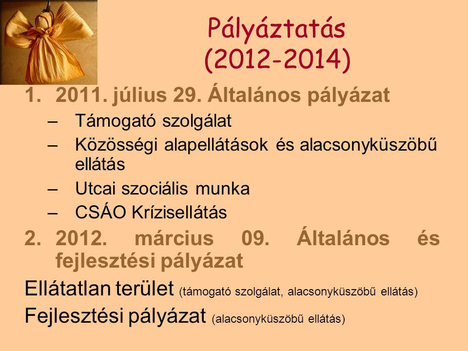 Pályáztatás (2012-2014) 2011. július 29. Általános pályázat