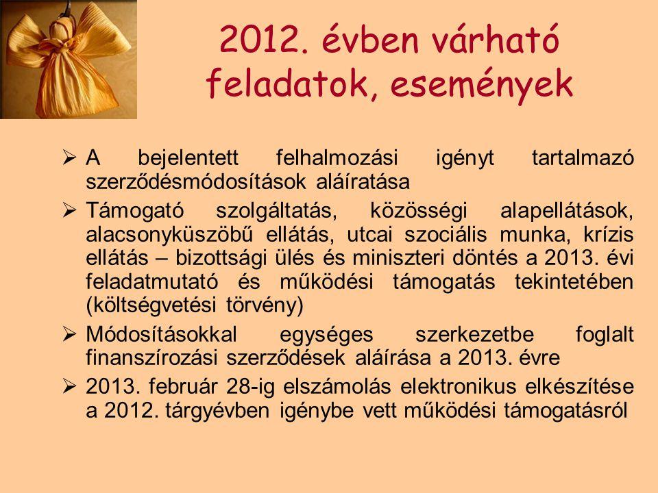 2012. évben várható feladatok, események