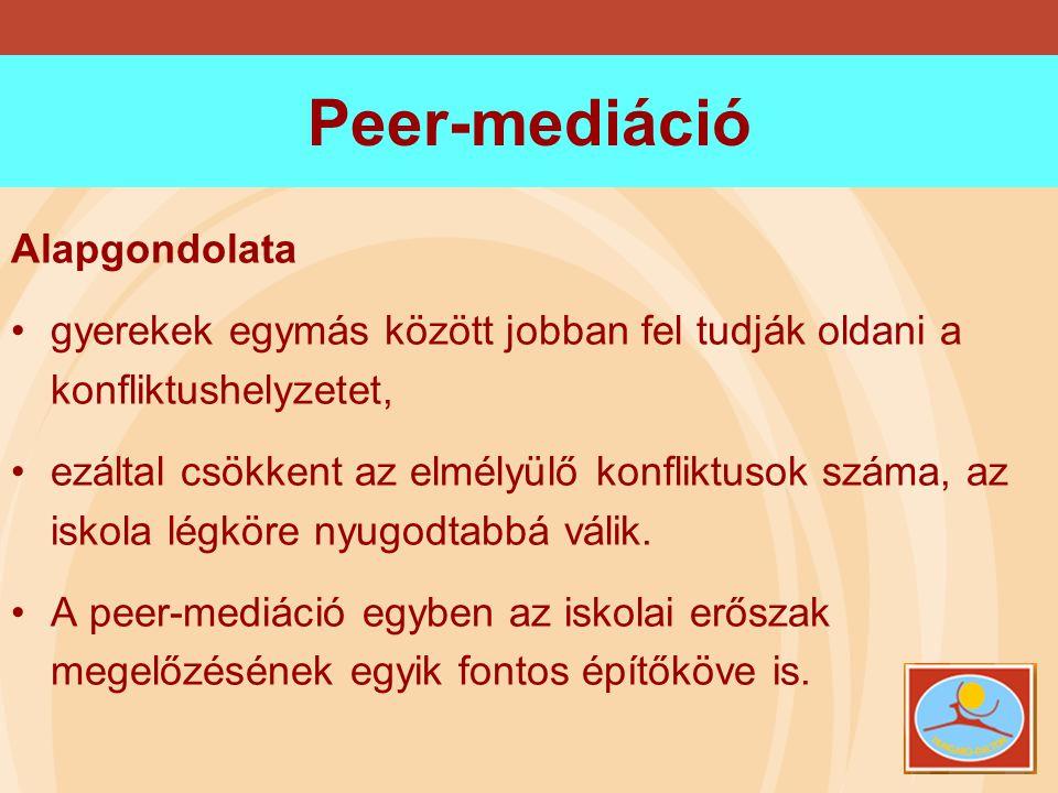 Peer-mediáció Alapgondolata