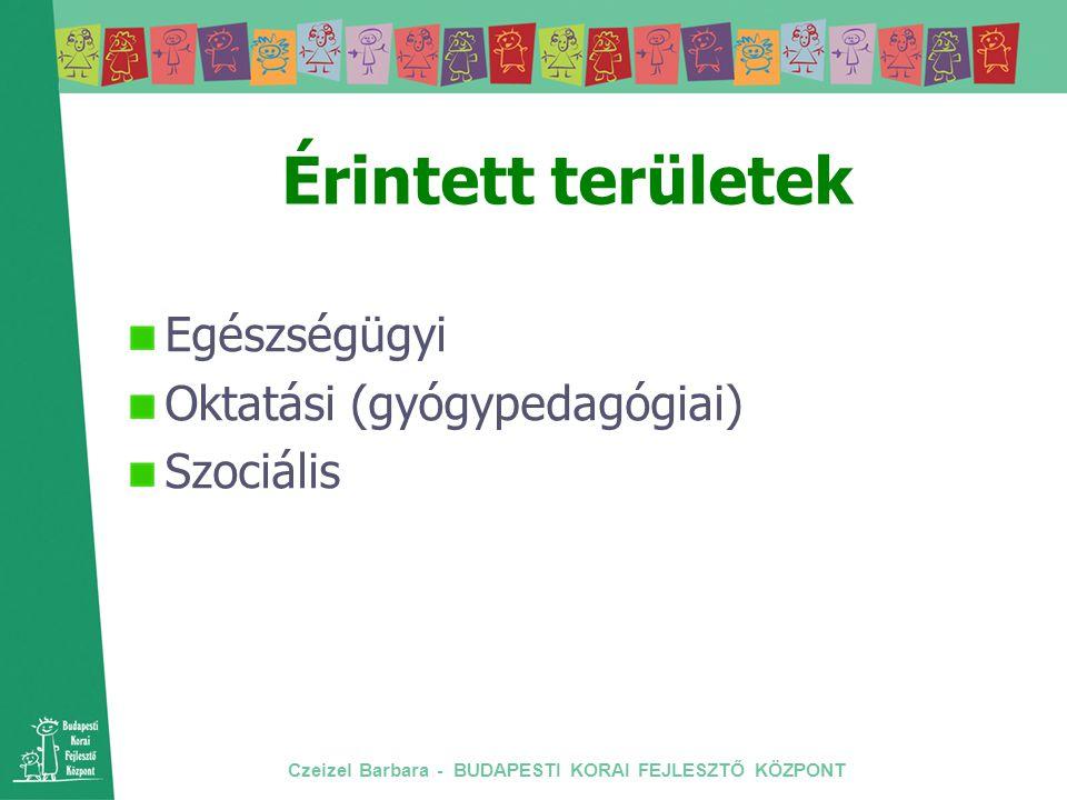 Czeizel Barbara - BUDAPESTI KORAI FEJLESZTŐ KÖZPONT