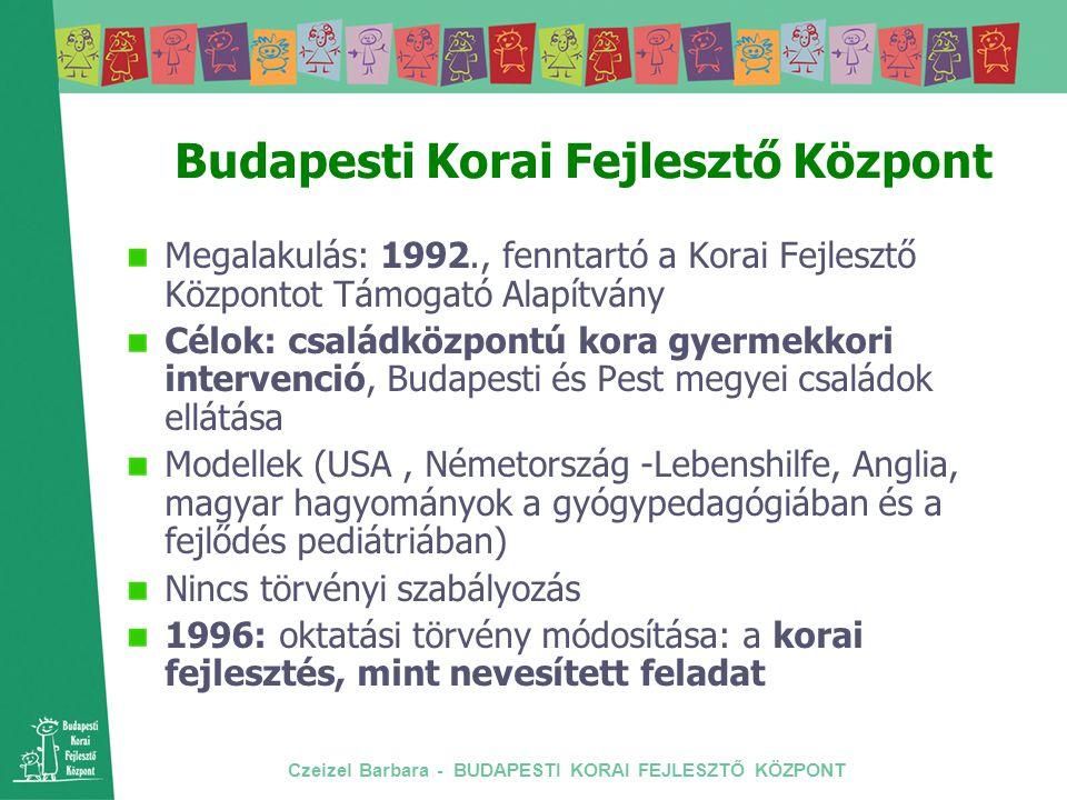 Budapesti Korai Fejlesztő Központ