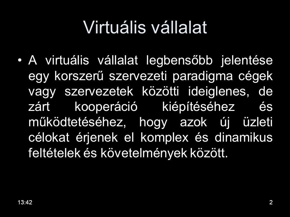 Virtuális vállalat
