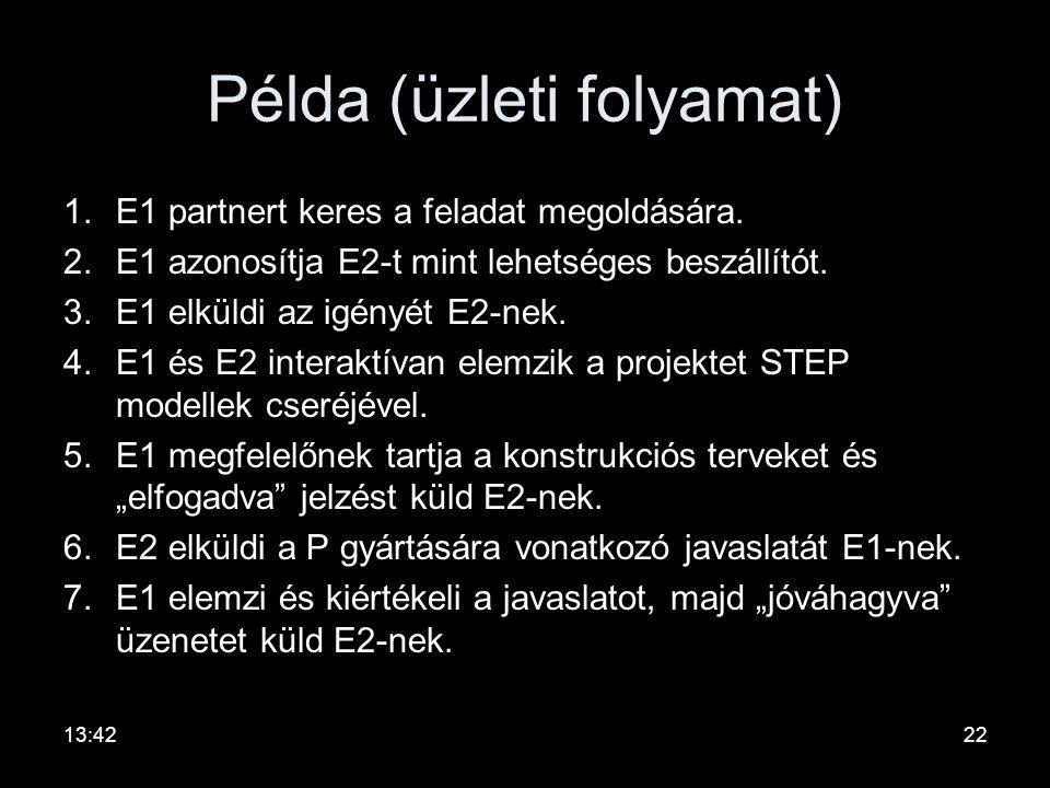 Példa (üzleti folyamat)