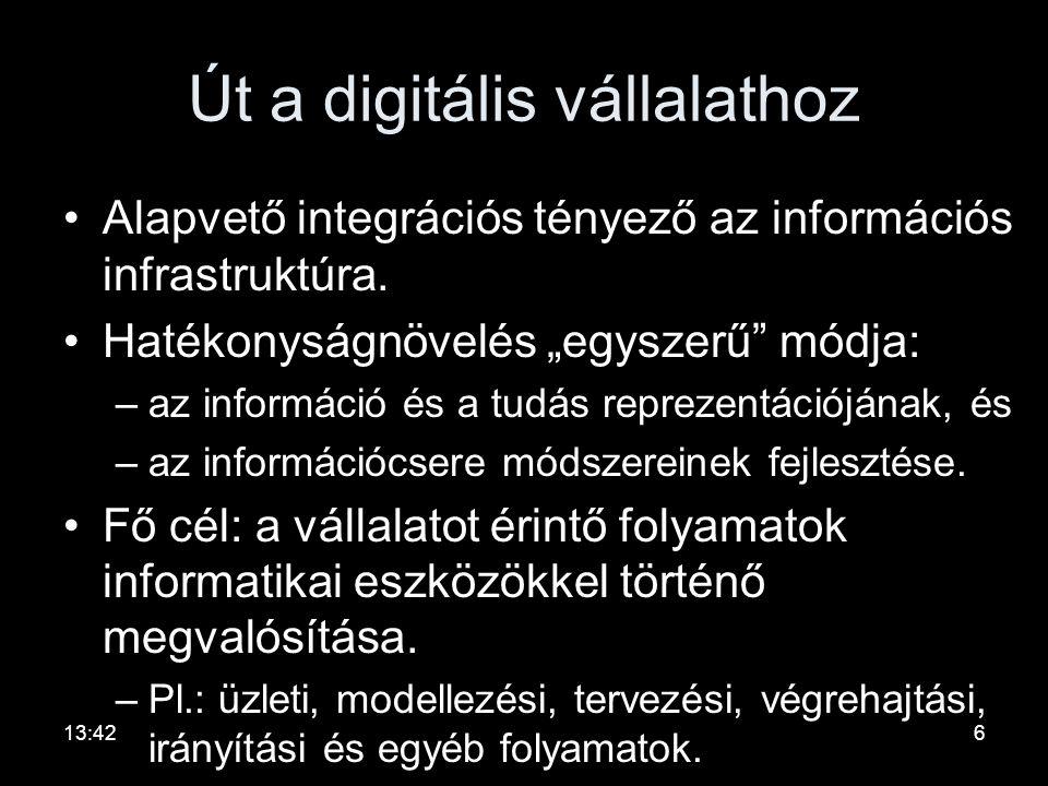 Út a digitális vállalathoz