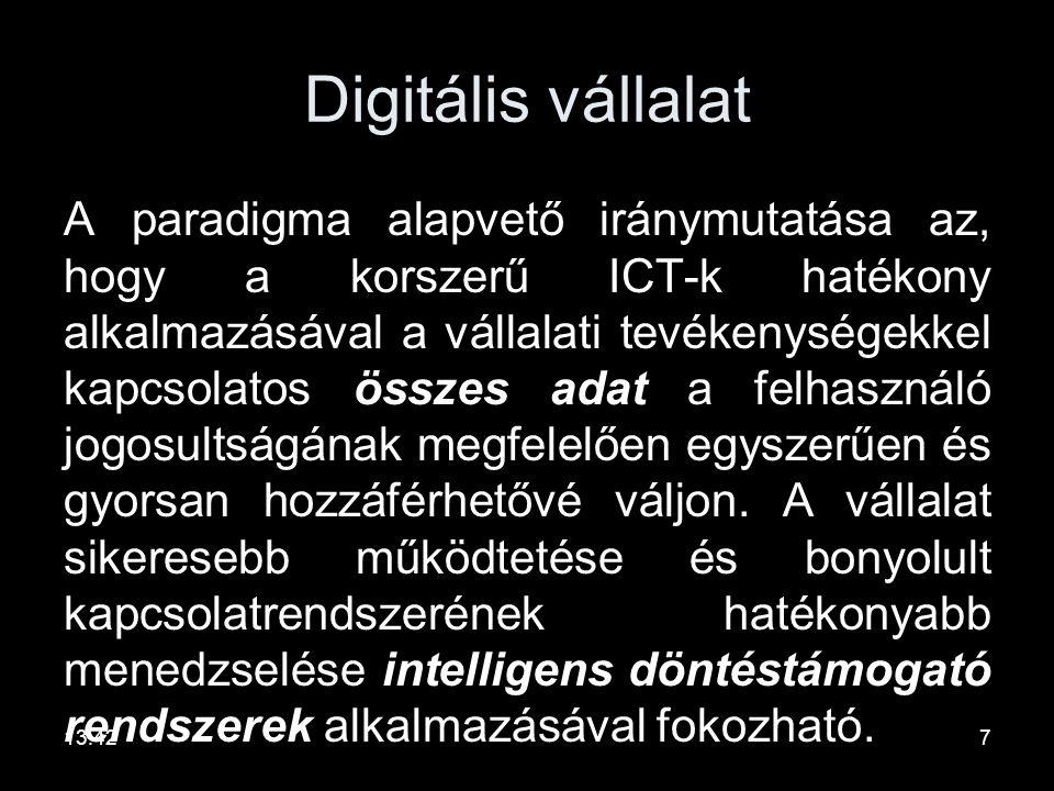 Digitális vállalat