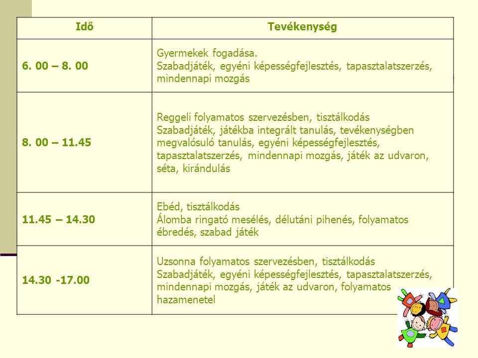 Idő Tevékenység. 6. 00 – 8. 00. Gyermekek fogadása. Szabadjáték, egyéni képességfejlesztés, tapasztalatszerzés, mindennapi mozgás.