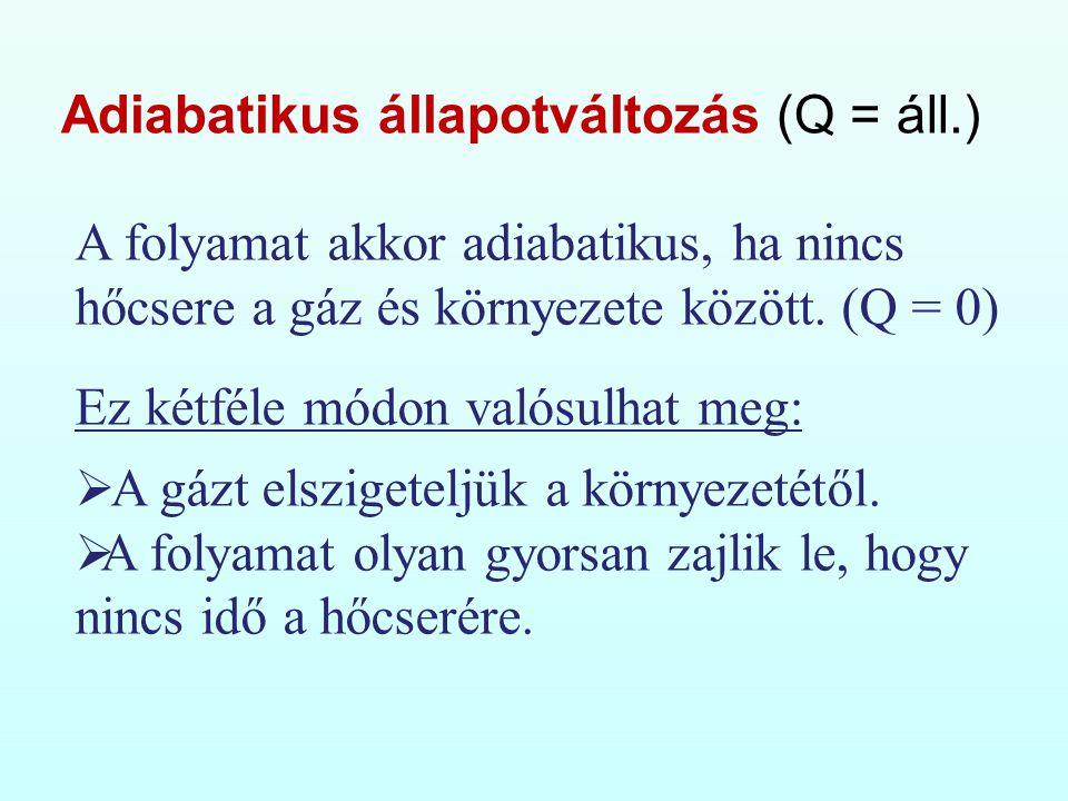 Adiabatikus állapotváltozás (Q = áll.)