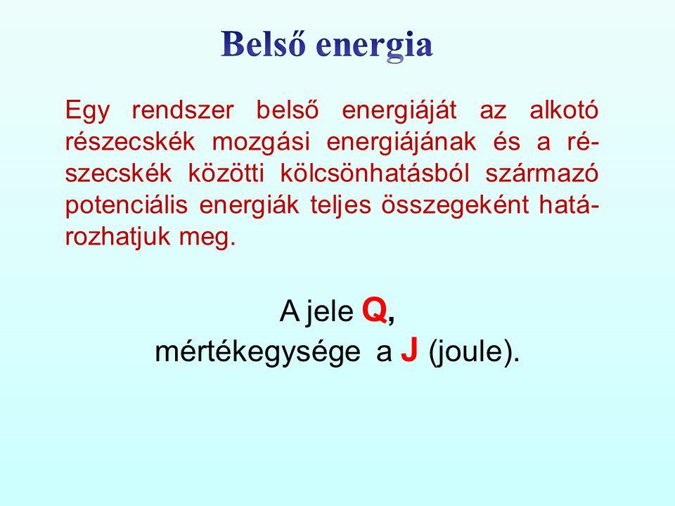 A jele Q, mértékegysége a J (joule).