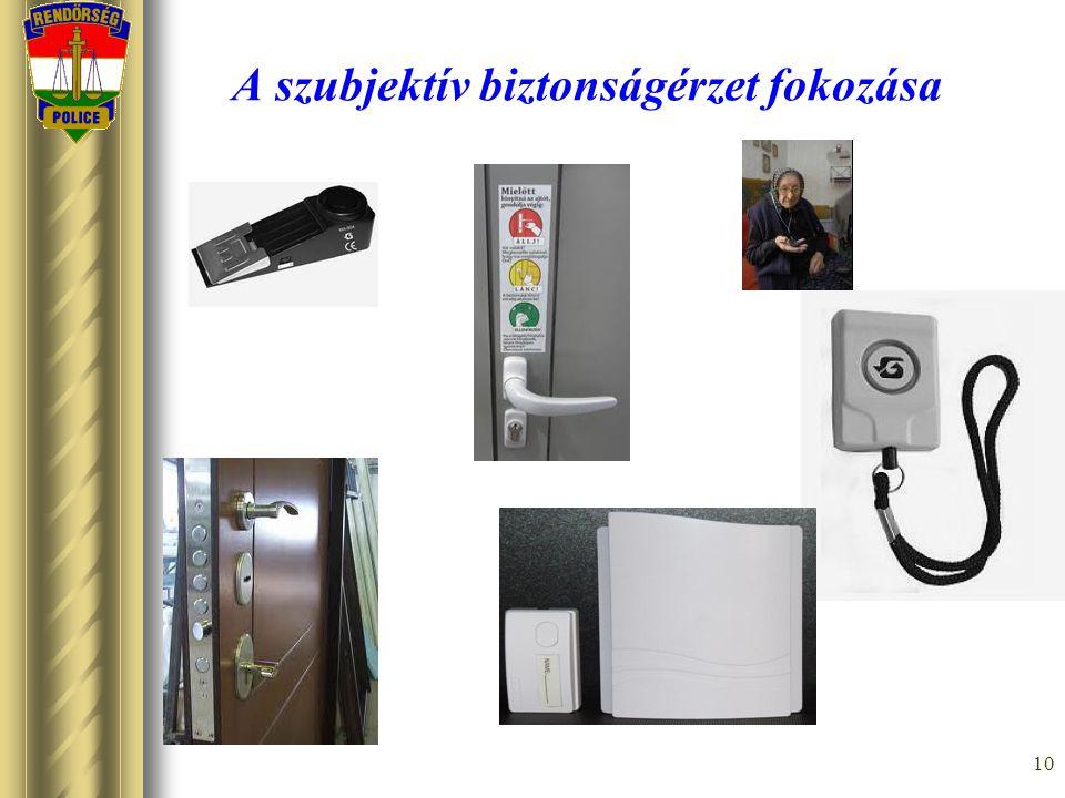 A szubjektív biztonságérzet fokozása