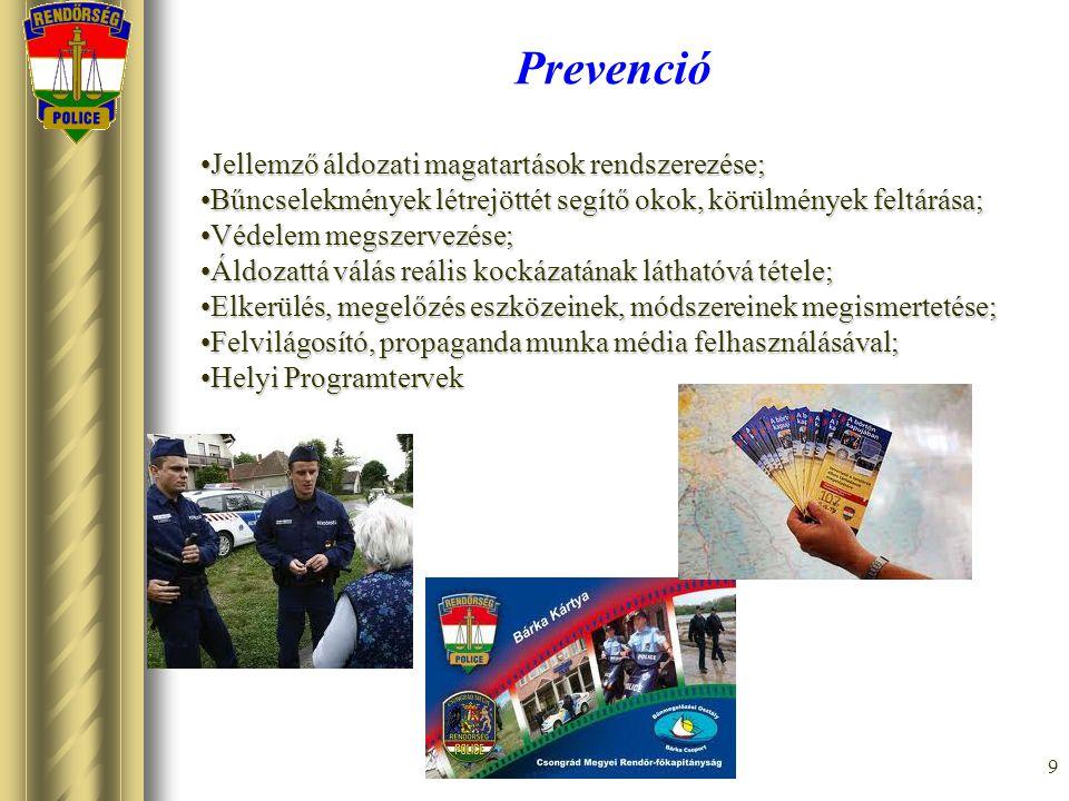 Prevenció Jellemző áldozati magatartások rendszerezése;